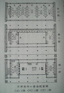 書架配置図