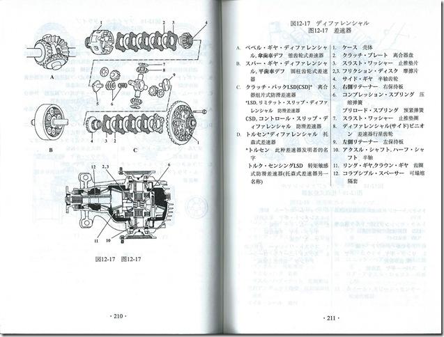 『図解日漢汽車技術詞典』図12-17(pp.210~211)