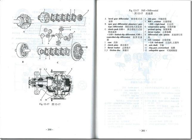 『図解英漢汽車技術詞典』(第2版)図12-17(pp.200~201)