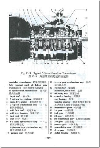『図解英漢汽車技術詞典』(第2版)図13-9(p.219)