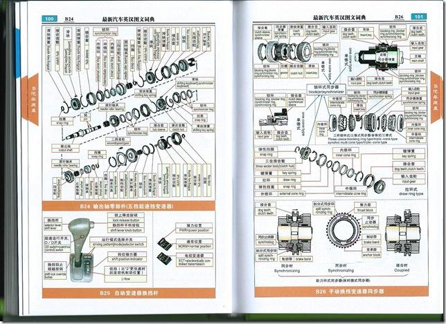 『最新汽車英漢図文詞典』附図(pp.100~101)
