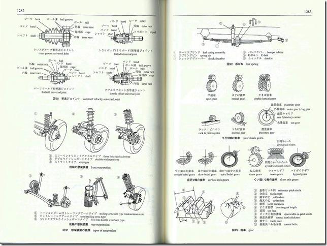 『新日英中自動車用語辞典』図(pp.1282~1283)