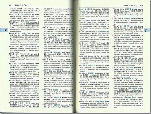 『新日英中自動車用語辞典』用語(pp.592~593)